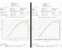 NL-Carbon Ansaugluftführung für A1 quattro