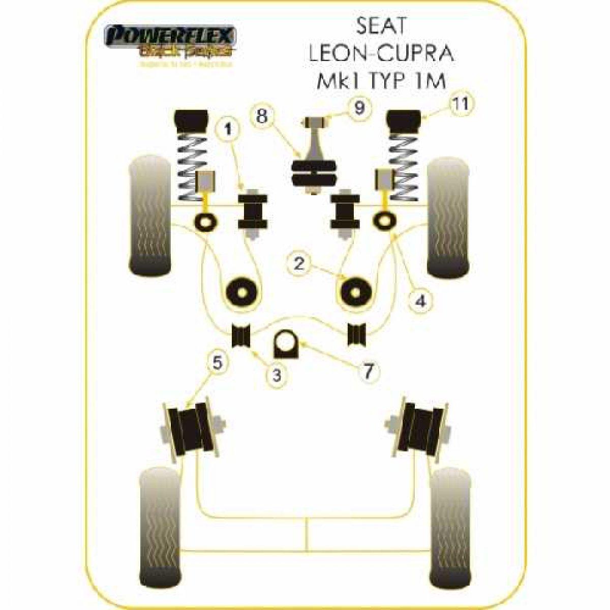Powerflex Black für Seat Leon/&Cupra R Mk1 vorderer Querl hinten